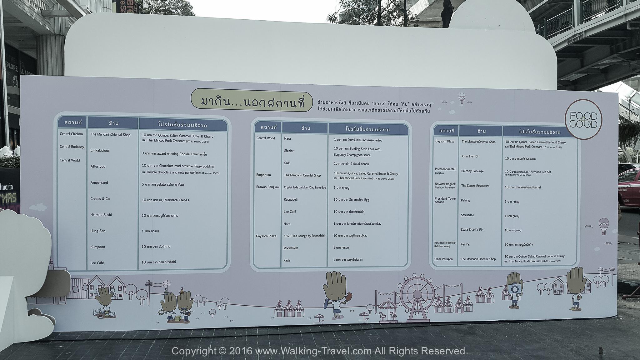 รายละเอียดร้านอาหารที่เข้าร่วมโครงการคับ